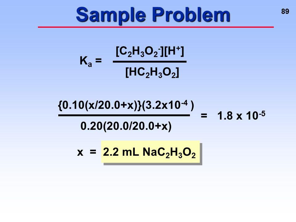 Sample Problem [C2H3O2-][H+] [HC2H3O2] Ka =